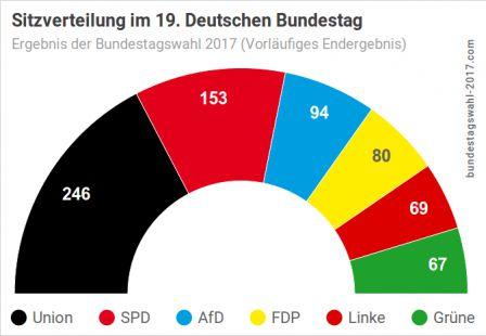 Bundestag_2017.png